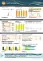 2015 Nutrition country profile: Syrian Arab Republic