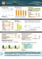 2015 Nutrition country profile: Uzbekistan
