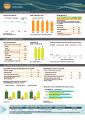 2015 Nutrition country profile: Vanuatu