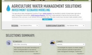 Agriculture Water Management Solutions Investment Visualizer