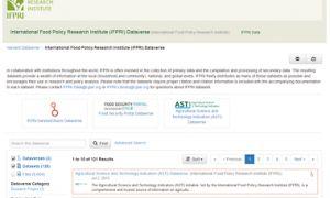 IFPRI Dataverse