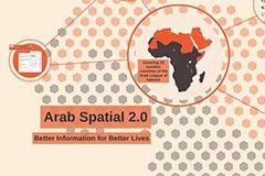 Arab Spatial
