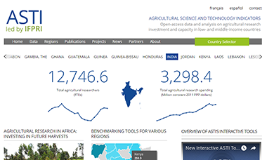 Agricultural Science Technology Indicators website
