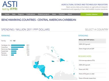 Benchmarking countries - Latin America and the Caribbean
