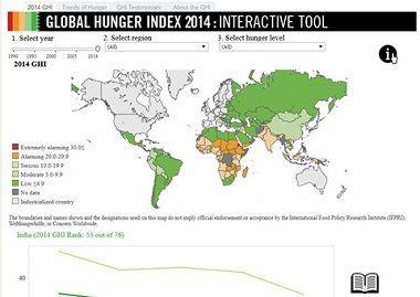 GHI 2014 Interactive Map screenshot